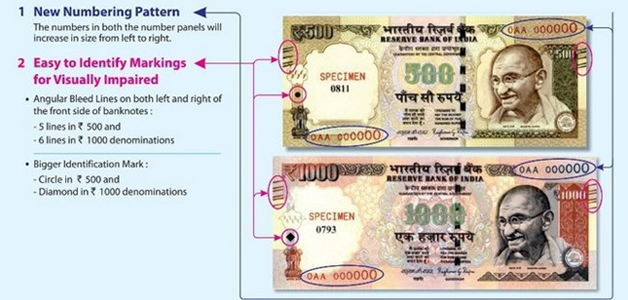 Security features on Indian Banknotes