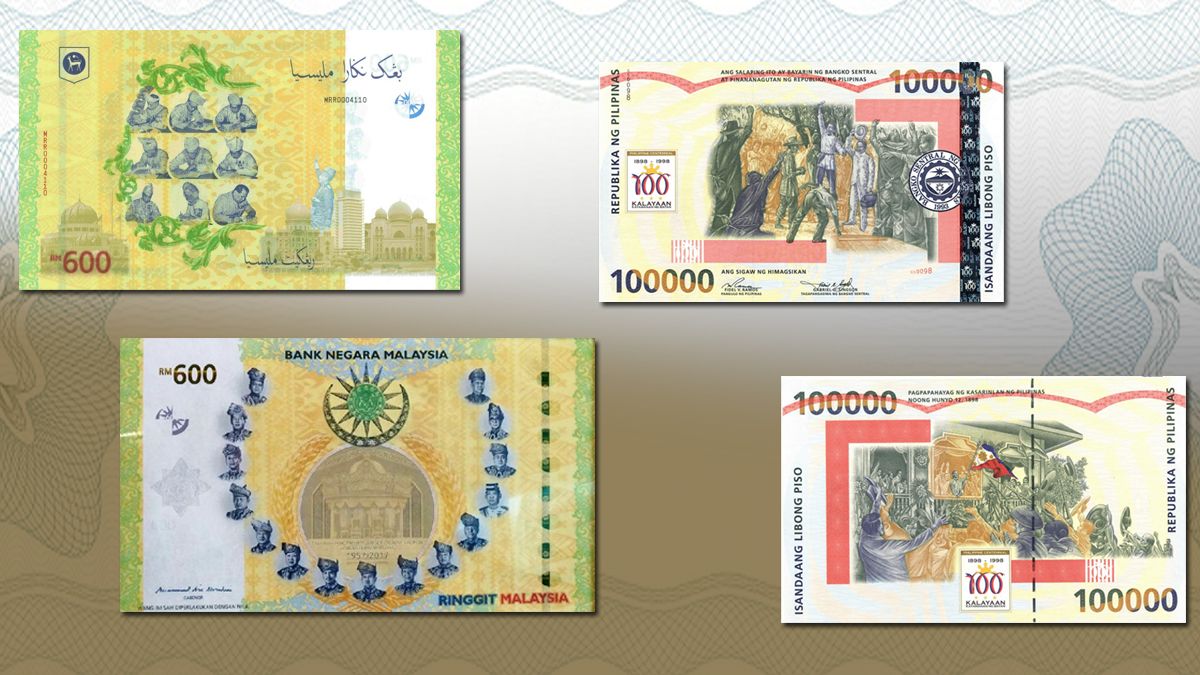 Largest Banknotes in the World